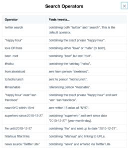 Twitter Search Operators