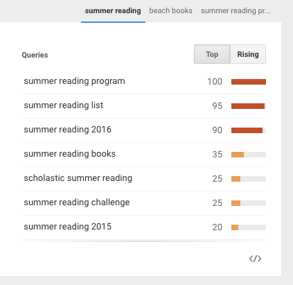 summer-reading-queries